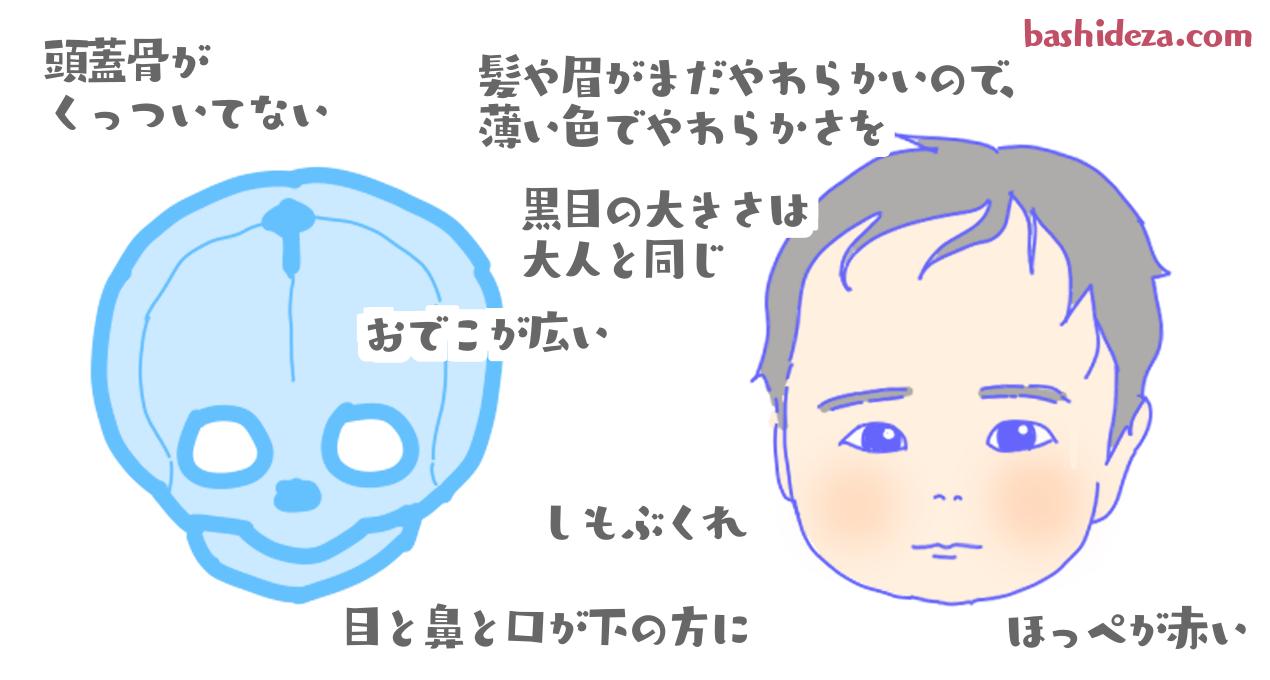 子どもと赤ちゃんの描き方