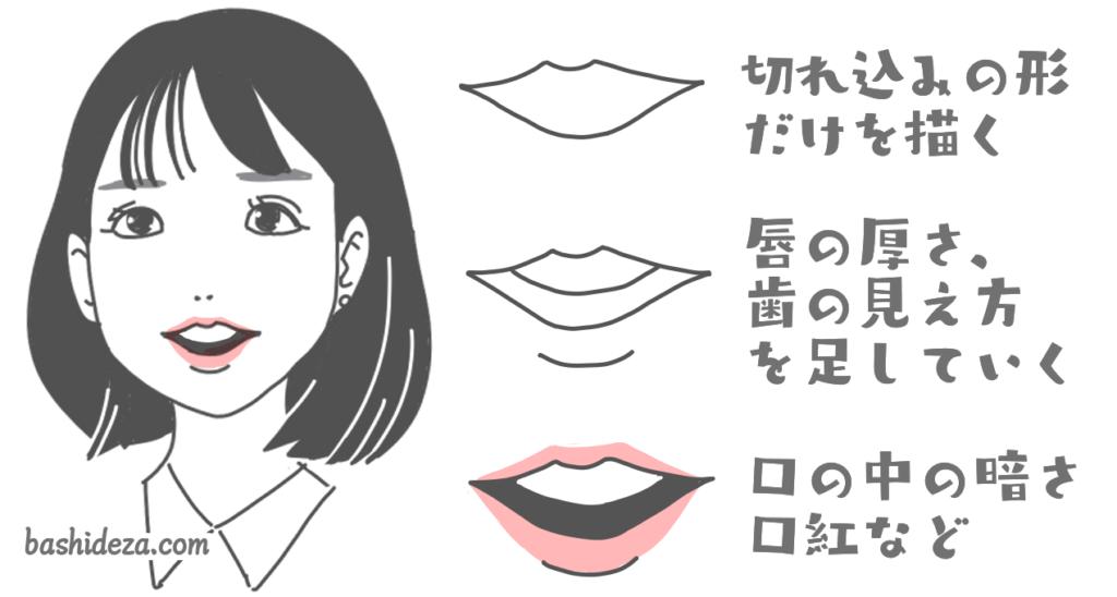 似顔絵の口の描き方